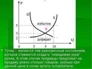 """Точка Е является тем равновесным состоянием, которое стремится создать """"невид"""