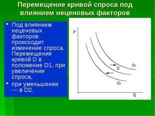 Перемещение кривой спроса под влиянием неценовых факторов Под влиянием нецено