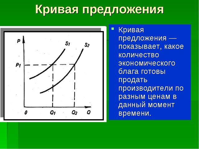 Кривая предложения Кривая предложения — показывает, какое количество экономич...