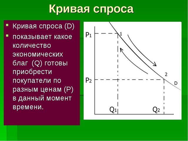 Кривая спроса Кривая спроса (D) показывает какое количество экономических бла...