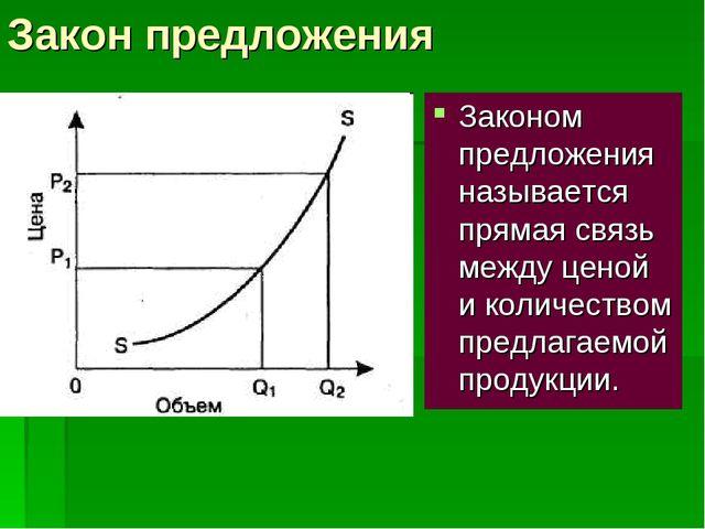 Закон предложения Законом предложения называется прямая связь между ценой и к...