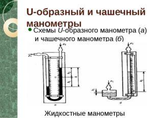 Схемы U-образного манометра (а) и чашечного манометра (б) U-образный и чашечн