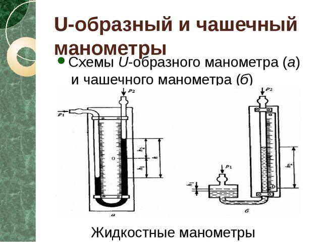 Схемы U-образного манометра (а) и чашечного манометра (б) U-образный и чашечн...