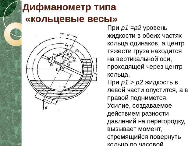 Дифманометр типа «кольцевые весы» Приp1=p2уровень жидкости в обеих частях...