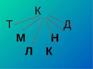 К Т Д М Н Л К