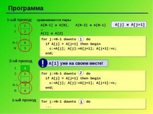 Программа 1-ый проход: сравниваются пары A[N-1] и A[N], A[N-2] и A[N-1] … A[1
