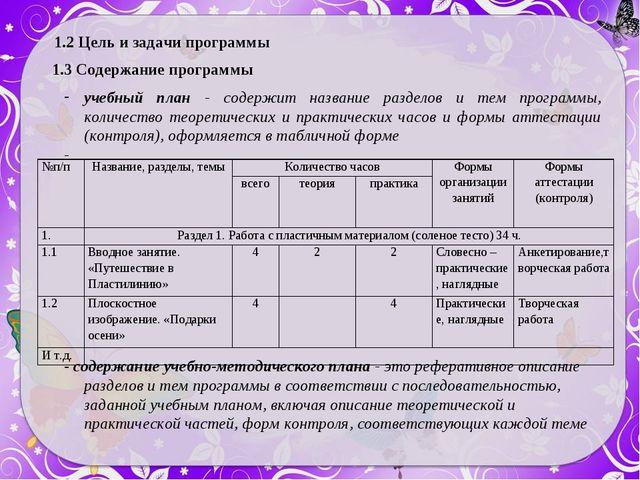 1.2 Цель и задачи программы 1.3 Содержание программы учебный план - содержит...