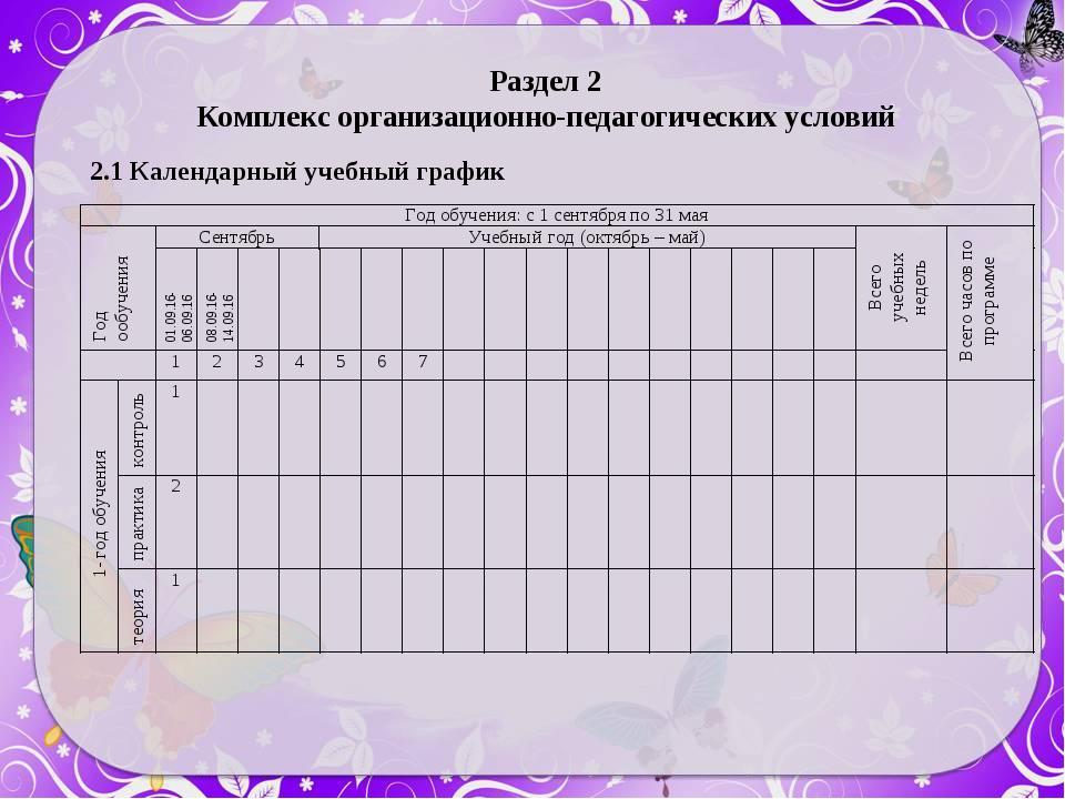 Раздел 2 Комплекс организационно-педагогических условий 2.1 Календарный учебн...