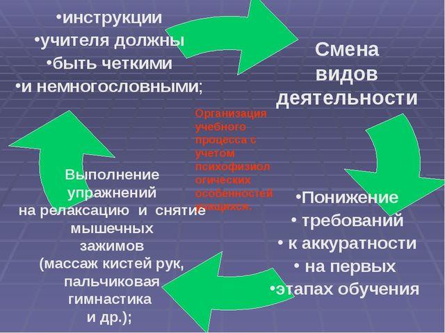 Организация учебного процесса с учетом психофизиологических особенностей учащ...