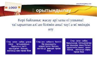 Қорытындылау www.themegallery.com Кері байланыс жасау арқылы оқушының тақырып