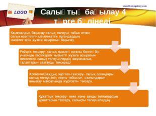 Салықтық бақылау 4 түрге бөлінеді www.themegallery.com www.themegallery.com L