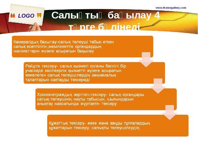 Салықтық бақылау 4 түрге бөлінеді www.themegallery.com www.themegallery.com L...