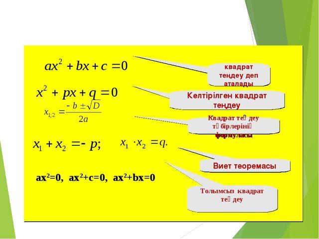 ах2=0, ax2+c=0, ax2+bx=0 квадрат теңдеу деп аталады Квадрат теңдеу түбірлері...