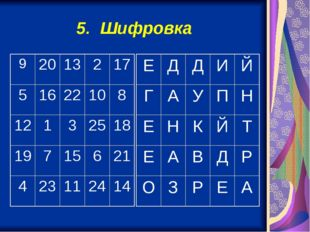 5. Шифровка