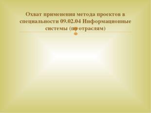 Охват применения метода проектов в специальности 09.02.04 Информационные сист
