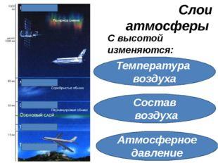Слои атмосферы С высотой изменяются: Температура воздуха Состав воздуха Атмос
