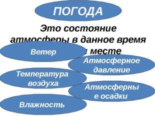 Это состояние атмосферы в данное время и в данном месте ПОГОДА Ветер Атмосфер