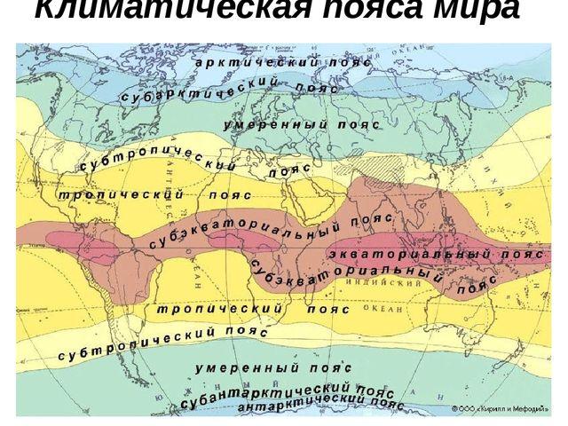 Климатическая пояса мира