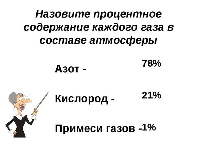 Назовите процентное содержание каждого газа в составе атмосферы Азот -  Кис...