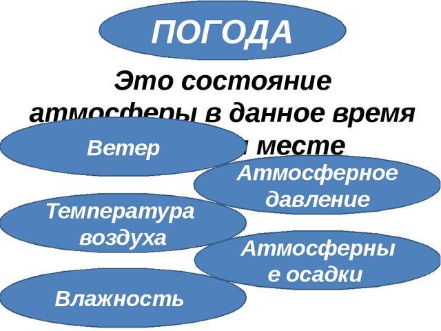 Это состояние атмосферы в данное время и в данном месте ПОГОДА Ветер Атмосфер...