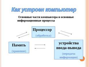 Основные части компьютера и основные информационные процессы Процессор (обра