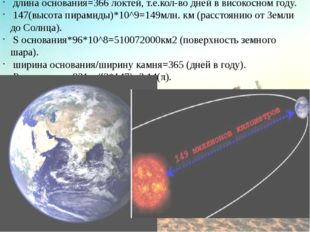 длина основания=366 локтей, т.е.кол-во дней в високосном году. 147(высота пи