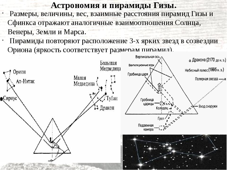 Астрономия и пирамиды Гизы. Размеры, величины, вес, взаимные расстояния пирам...