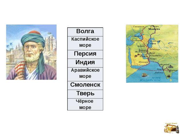 Волга Каспийское море Персия Индия Аравийское море Смоленск Тверь Чёрное море