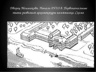 Дворец Меншикова. Начало XVIII в. Первоначальные этапы развития архитектуры
