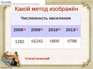 Какой метод изображён Население Население посёлка в 1989 году составляло 1683