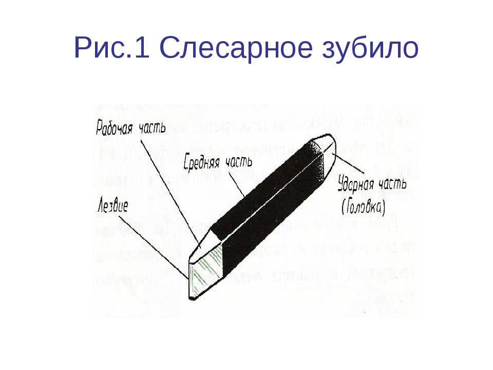 Рис.1 Слесарное зубило