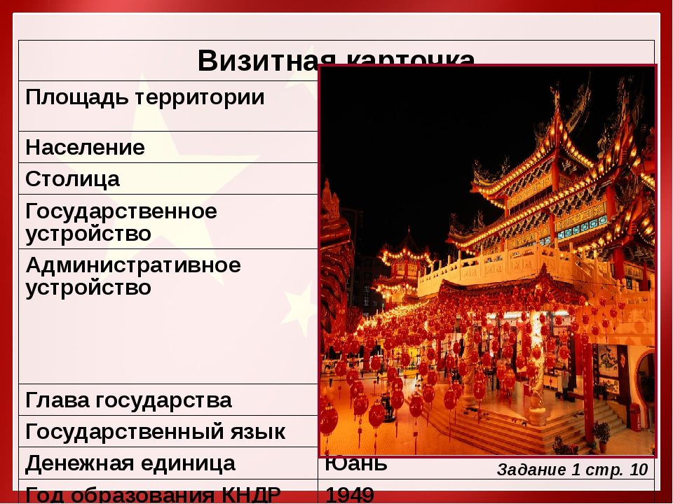 Задание 1 стр. 10 Визитная карточка Площадь территории 9,6 млн. км²,3 место (...