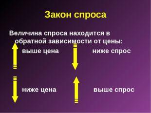 Закон спроса Величина спроса находится в обратной зависимости от цены: выше ц