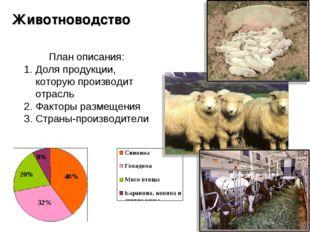 Животноводство План описания: Доля продукции, которую производит отрасль Факт