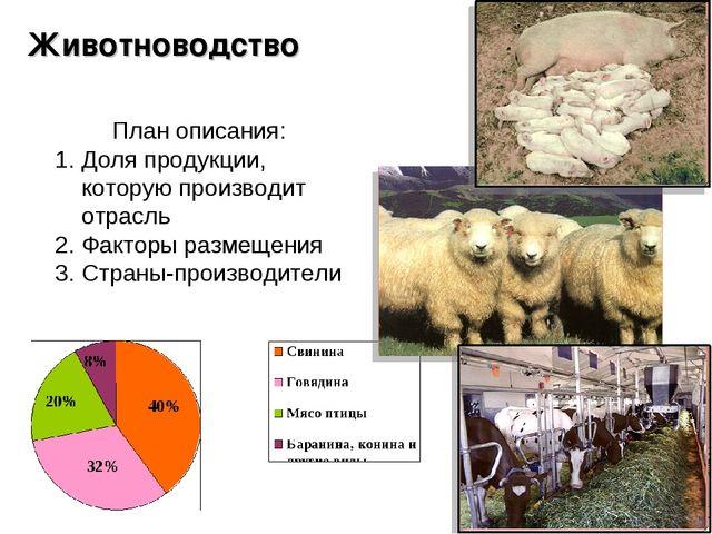 Животноводство План описания: Доля продукции, которую производит отрасль Факт...
