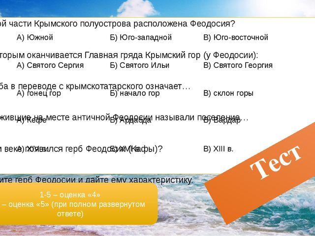 В какой части Крымского полуострова расположена Феодосия?  2. Мыс...