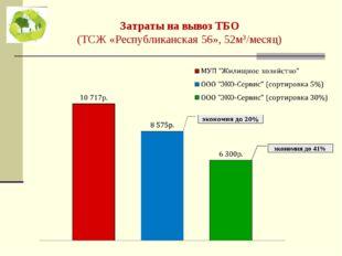 Затраты на вывоз ТБО (ТСЖ «Республиканская 56», 52м3/месяц) экономия до 41%