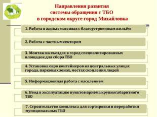 Направления развития системы обращения с ТБО в городском округе город Михайло