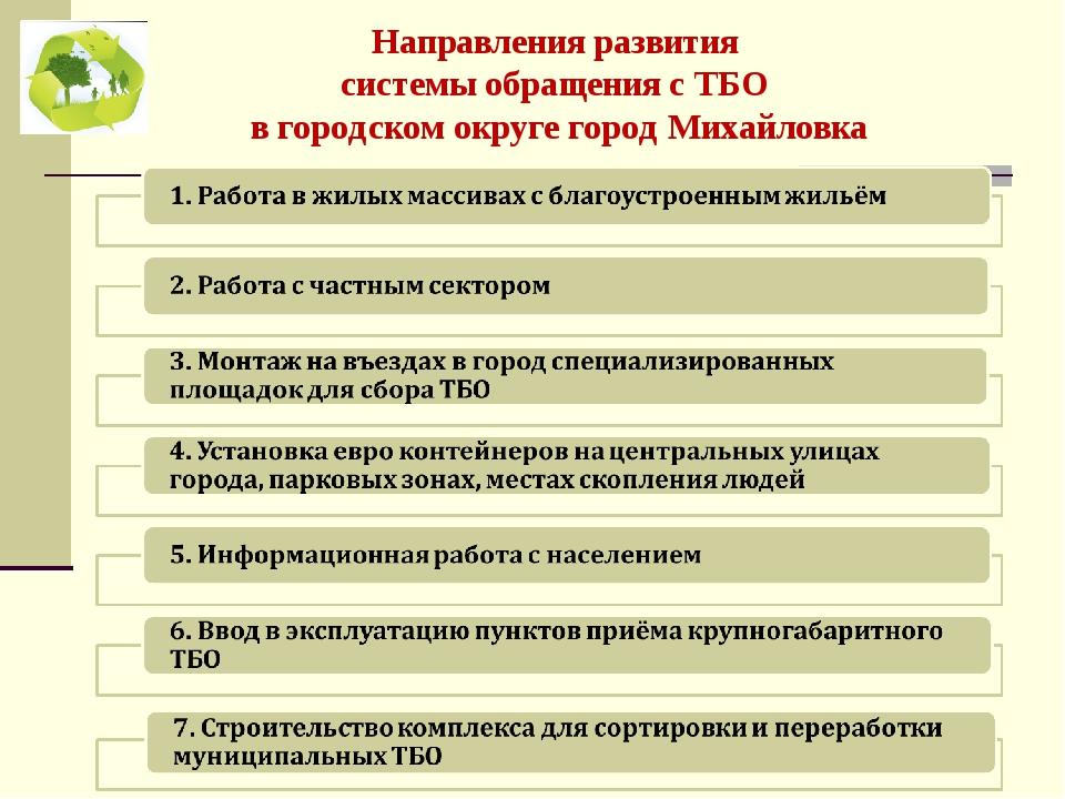 Направления развития системы обращения с ТБО в городском округе город Михайло...
