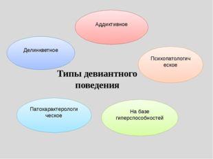 Делинкветное Аддиктивное Психопатологическое Патохарактерологическое На базе