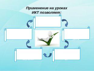 Использовать различные формы работы на уроке Формировать самостоятельную дея