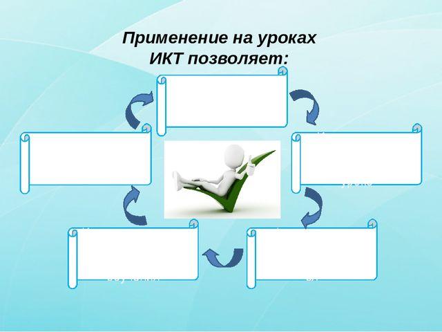 Использовать различные формы работы на уроке Формировать самостоятельную дея...