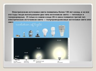 Электрические источники света появились более 130 лет назад, и за все эти год