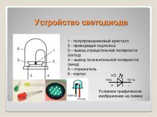 Устройство светодиода 1 - полупроводниковый кристалл 2 - проводящая подложка
