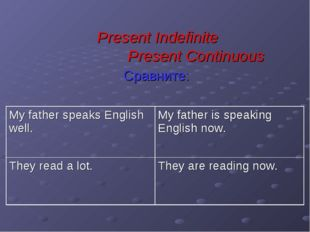 Present Indefinite Present Continuous Сравните: My father speaks English well