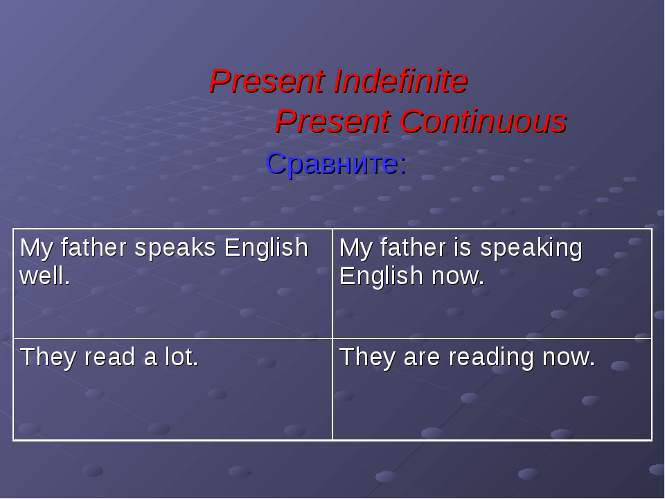 Present Indefinite Present Continuous Сравните: My father speaks English well...