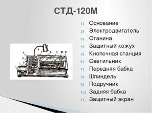 Основание Электродвигатель Станина Защитный кожух Кнопочная станция Светильни