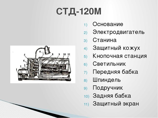 Основание Электродвигатель Станина Защитный кожух Кнопочная станция Светильни...