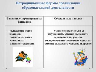 Нетрадиционные формы организации образовательной деятельности Занятия, опираю