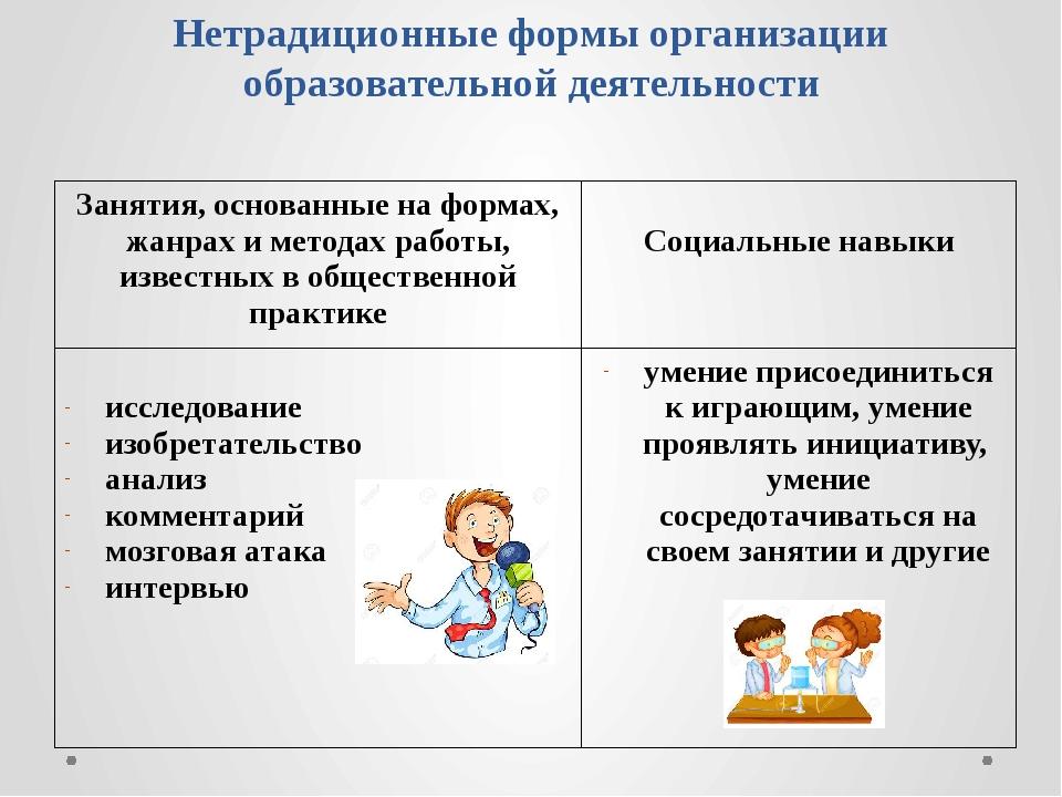 Нетрадиционные формы организации образовательной деятельности Занятия, основа...